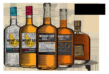 Mount Gay Distilleries Tour
